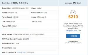قیمت cpu i5